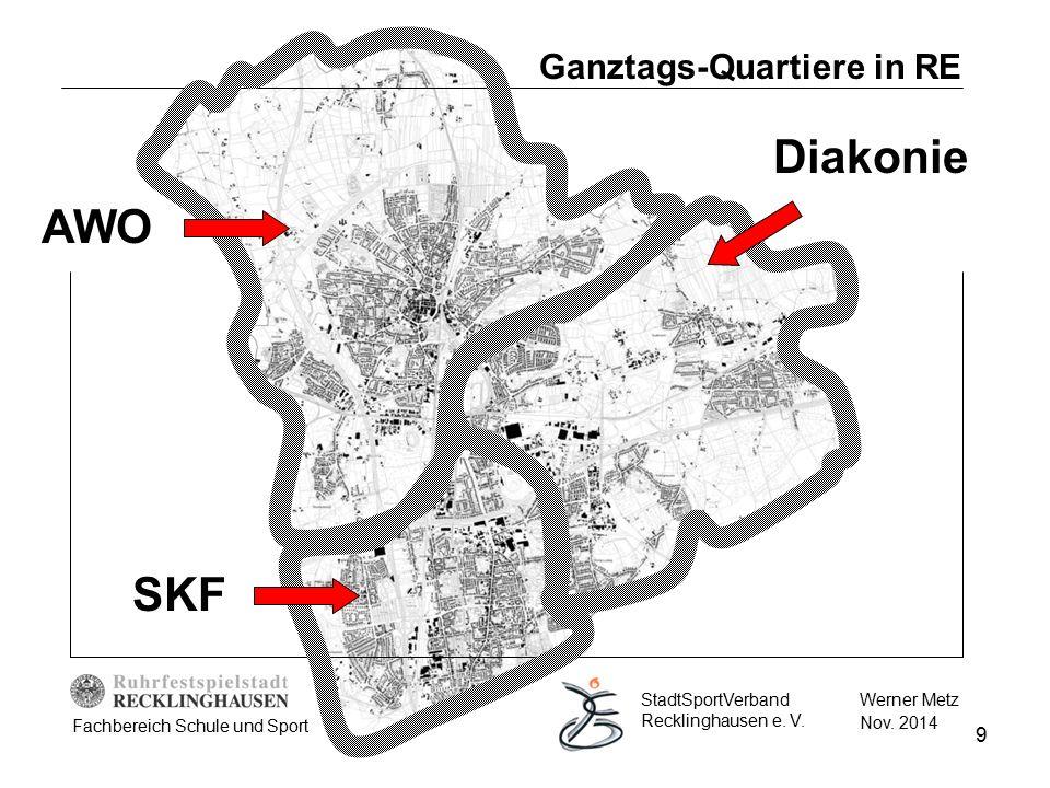9 AWO Diakonie SKF Ganztags-Quartiere in RE Fachbereich Schule und Sport StadtSportVerband Recklinghausen e. V. Werner Metz Nov. 2014