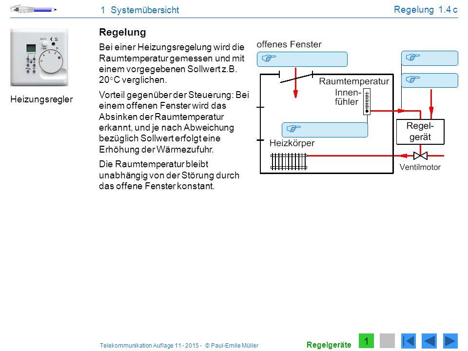 Telekommunikation Auflage 11 - 2015 - © Paul-Emile Müller 1 Systemübersicht Regelung 1.4 c Regelung Bei einer Heizungsregelung wird die Raumtemperatur gemessen und mit einem vorgegebenen Sollwert z.B.