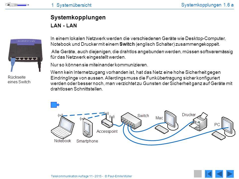 Telekommunikation Auflage 11 - 2015 - © Paul-Emile Müller 1 Systemübersicht Systemkopplungen 1.6 a Systemkopplungen In einem lokalen Netzwerk werden die verschiedenen Geräte wie Desktop-Computer, Notebook und Drucker mit einem Switch (englisch Schalter) zusammengekoppelt.