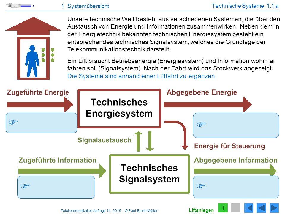 Telekommunikation Auflage 11 - 2015 - © Paul-Emile Müller 1 Systemübersicht Technische Systeme 1.1 a 1 Ein Lift braucht Betriebsenergie (Energiesystem