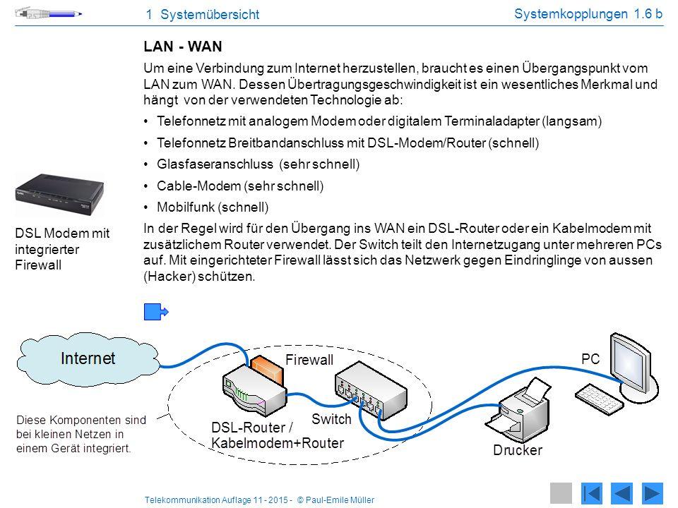 Telekommunikation Auflage 11 - 2015 - © Paul-Emile Müller 1 Systemübersicht Systemkopplungen 1.6 b LAN - WAN Um eine Verbindung zum Internet herzustel