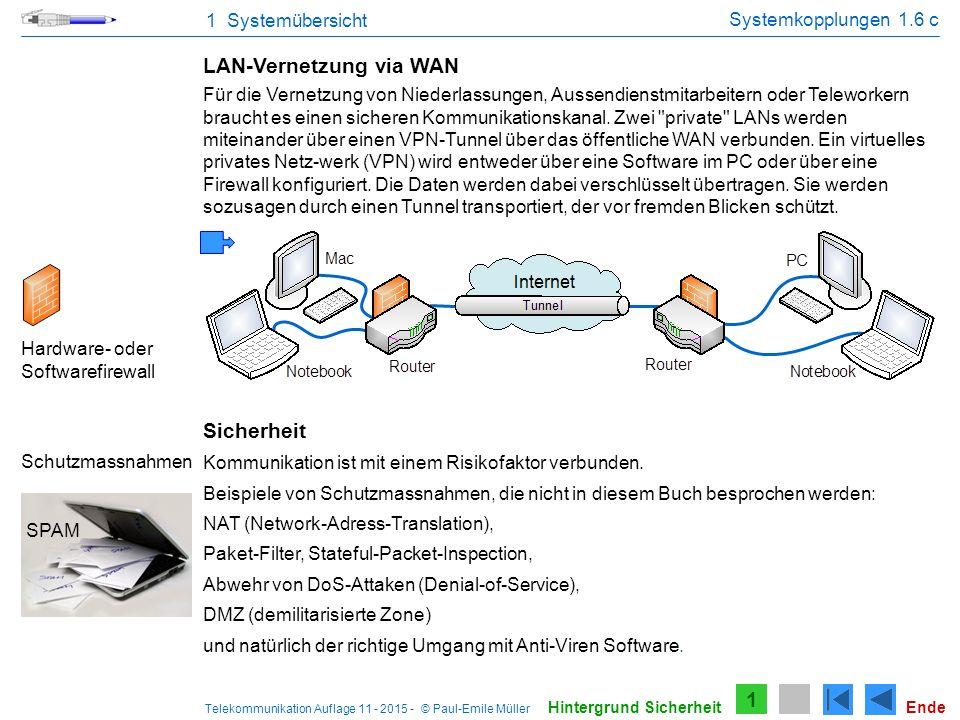 Telekommunikation Auflage 11 - 2015 - © Paul-Emile Müller 1 Systemübersicht Systemkopplungen 1.6 c LAN-Vernetzung via WAN Für die Vernetzung von Niede