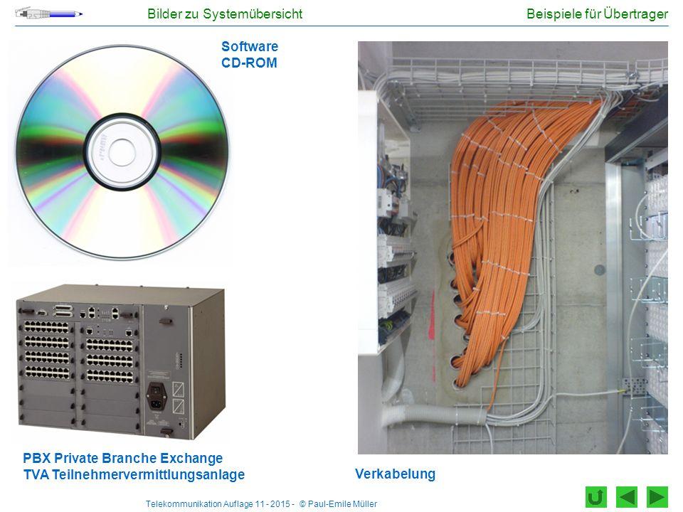 Telekommunikation Auflage 11 - 2015 - © Paul-Emile Müller Beispiele für Übertrager Verkabelung PBX Private Branche Exchange TVA Teilnehmervermittlungs