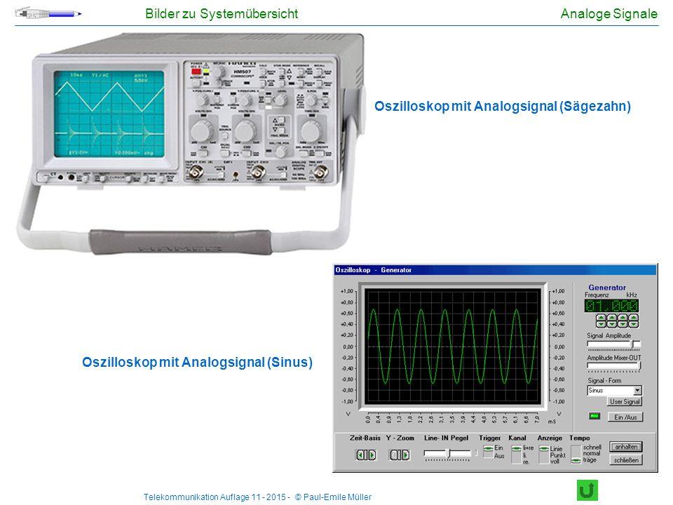Telekommunikation Auflage 11 - 2015 - © Paul-Emile Müller Analoge Signale Oszilloskop mit Analogsignal (Sägezahn) Oszilloskop mit Analogsignal (Sinus)