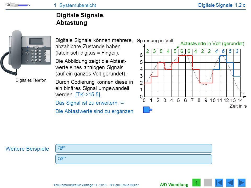 Telekommunikation Auflage 11 - 2015 - © Paul-Emile Müller 1 Systemübersicht Digitale Signale 1.2 c Digitale Signale, Abtastung - Digitalisierung von T