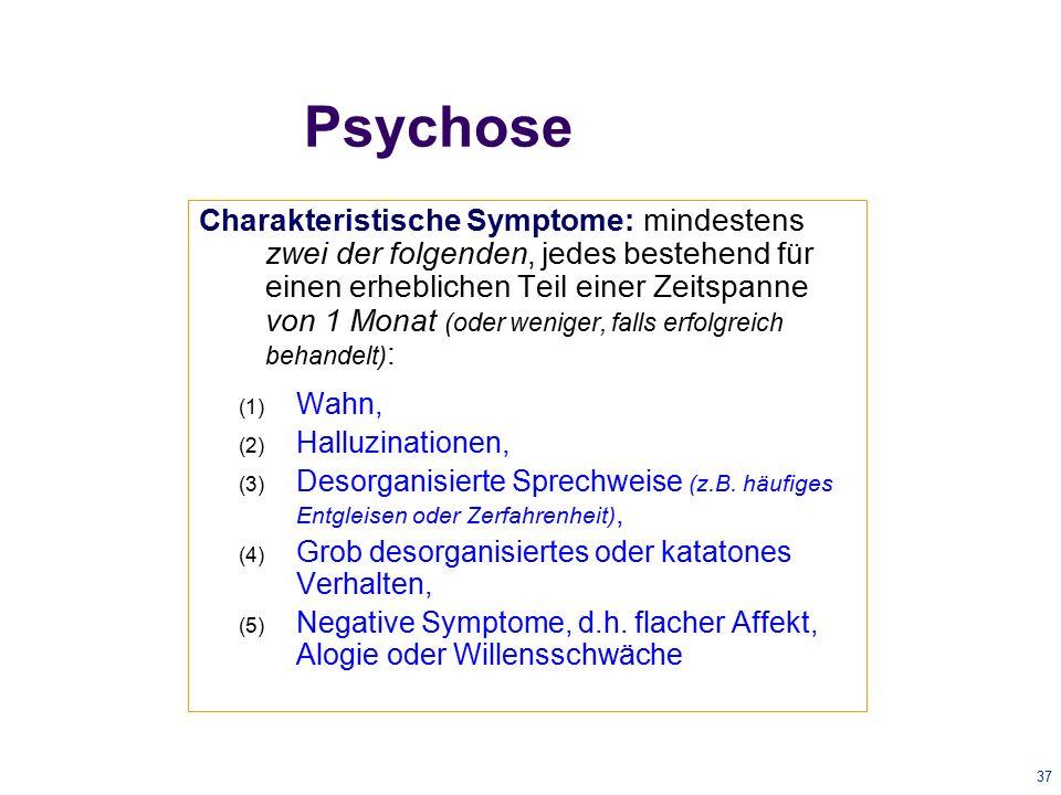 38 Schizophrene Psychosen Positive Symptomatik Formale und inhaltliche Denkstörungen (Wahn) Wahrnehmungsstörungen (Halluzinationen) Affektstörungen Störungen des Selbstgefühls Psychomotorische Störungen Negative Symptomatik Sozialer Rückzug Affektverflachung Antriebsarmut Interessenverlust Sprachliche Verarmung
