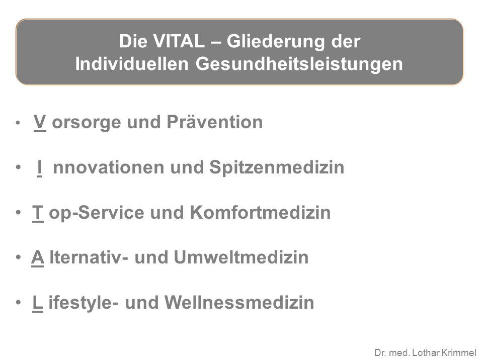 Dr. med. Lothar Krimmel V orsorge und Prävention I nnovationen und Spitzenmedizin T op-Service und Komfortmedizin A lternativ- und Umweltmedizin L ife