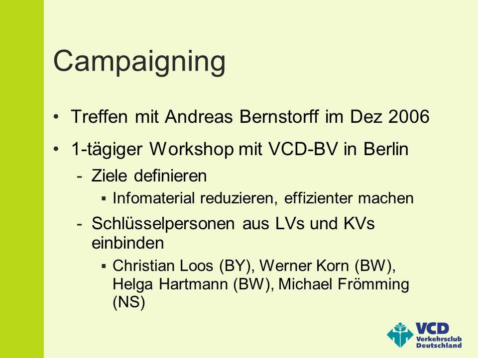 Campaigning Treffen mit Andreas Bernstorff im Dez 2006 1-tägiger Workshop mit VCD-BV in Berlin -Ziele definieren  Infomaterial reduzieren, effizienter machen -Schlüsselpersonen aus LVs und KVs einbinden  Christian Loos (BY), Werner Korn (BW), Helga Hartmann (BW), Michael Frömming (NS)