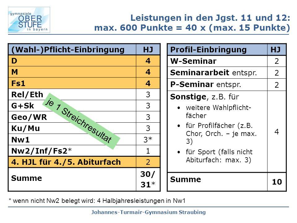 Johannes-Turmair-Gymnasium Straubing Leistungen in den Jgst. 11 und 12: max. 600 Punkte = 40 x (max. 15 Punkte) (Wahl-)Pflicht-EinbringungHJ D 4 M 4 F