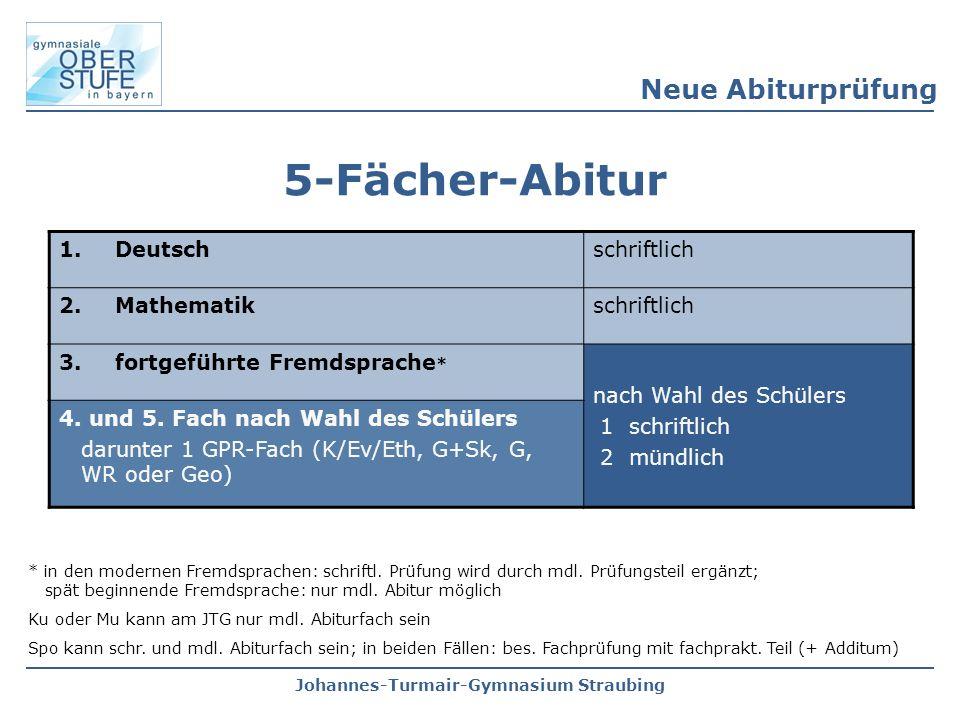 Johannes-Turmair-Gymnasium Straubing Neue Abiturprüfung 5-Fächer-Abitur 1.Deutschschriftlich 2.Mathematikschriftlich 3.fortgeführte Fremdsprache * nac