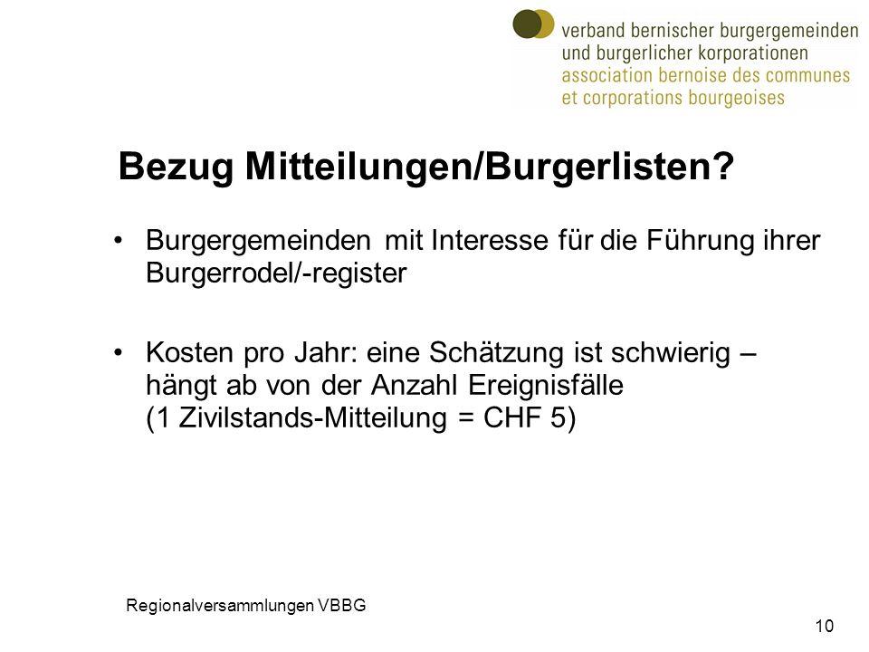 Bezug Mitteilungen/Burgerlisten? Burgergemeinden mit Interesse für die Führung ihrer Burgerrodel/-register Kosten pro Jahr: eine Schätzung ist schwier