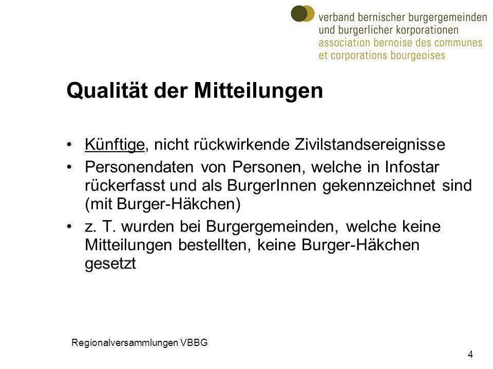 Qualität der Mitteilungen Künftige, nicht rückwirkende Zivilstandsereignisse Personendaten von Personen, welche in Infostar rückerfasst und als Burger