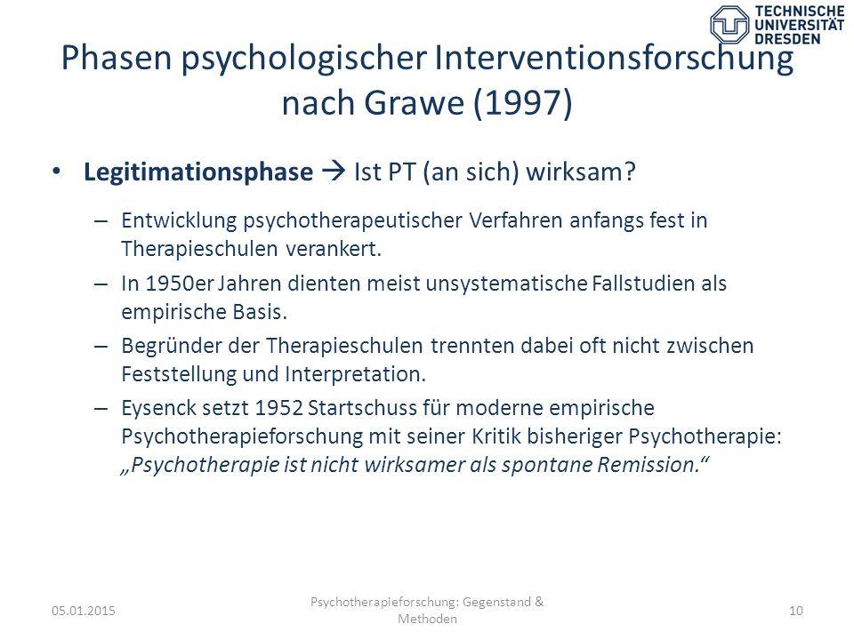 Phasen psychologischer Interventionsforschung nach Grawe (1997) Legitimationsphase  Ist PT (an sich) wirksam? – Entwicklung psychotherapeutischer Ver