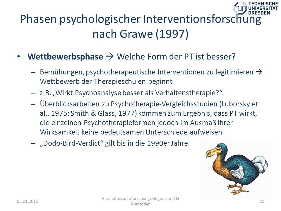 Phasen psychologischer Interventionsforschung nach Grawe (1997) Wettbewerbsphase  Welche Form der PT ist besser? – Bemühungen, psychotherapeutische I