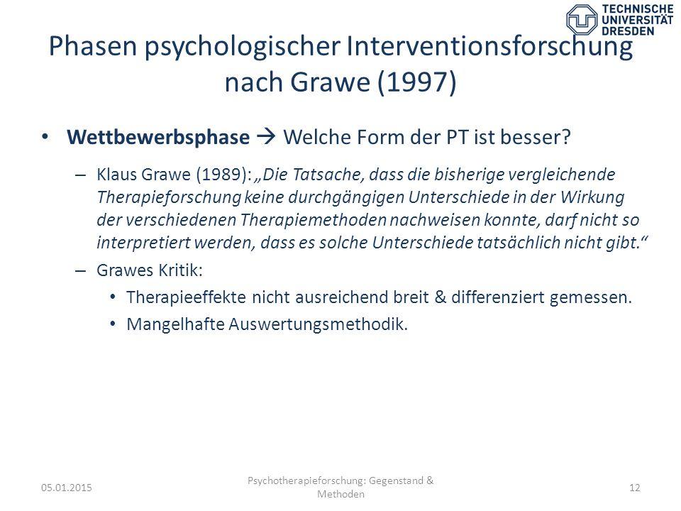 """Phasen psychologischer Interventionsforschung nach Grawe (1997) Wettbewerbsphase  Welche Form der PT ist besser? – Klaus Grawe (1989): """"Die Tatsache,"""