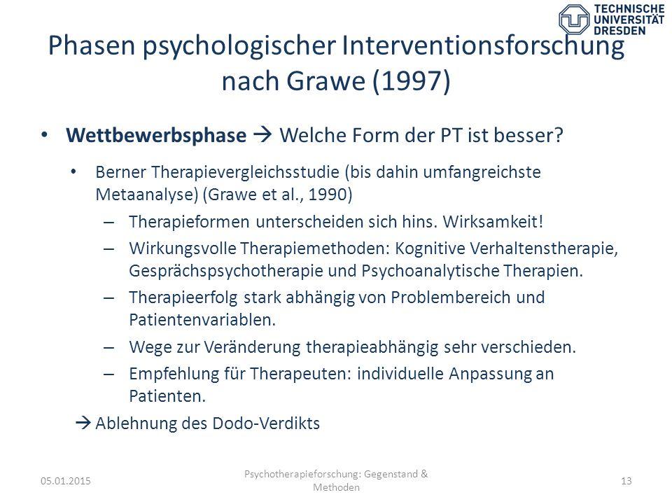 Phasen psychologischer Interventionsforschung nach Grawe (1997) Wettbewerbsphase  Welche Form der PT ist besser? Berner Therapievergleichsstudie (bis