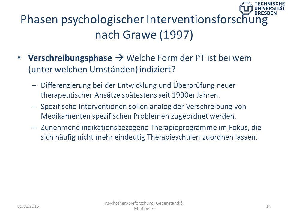 Phasen psychologischer Interventionsforschung nach Grawe (1997) Verschreibungsphase  Welche Form der PT ist bei wem (unter welchen Umständen) indizie