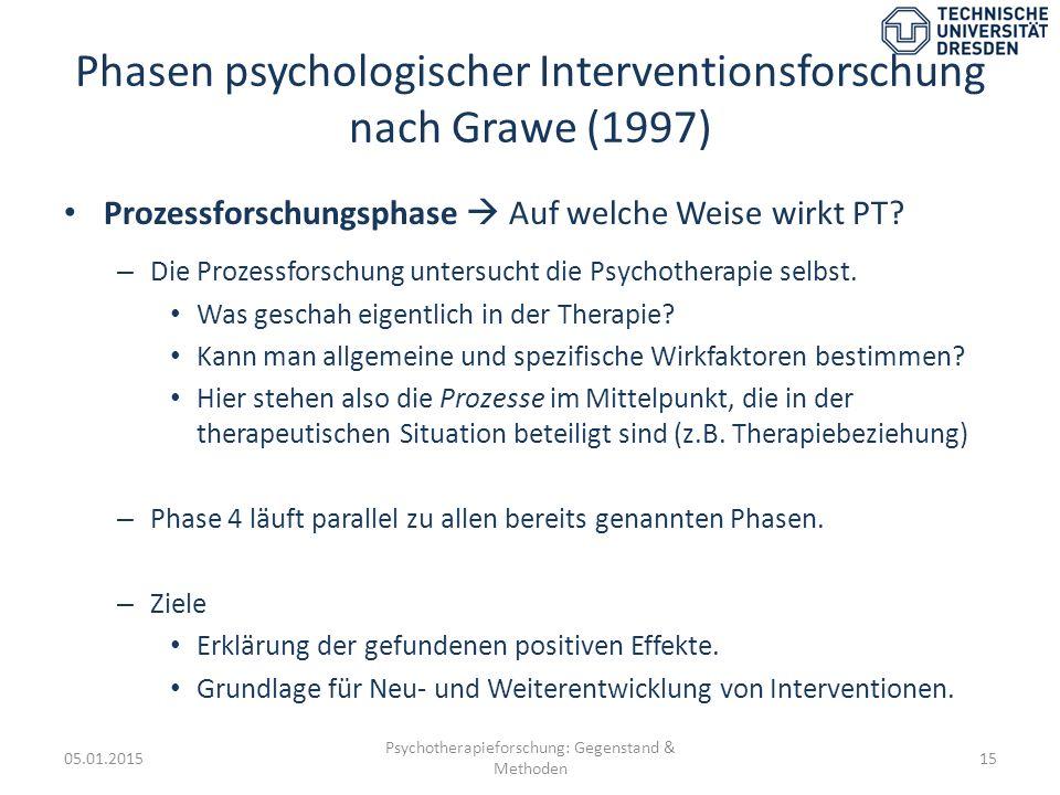 Phasen psychologischer Interventionsforschung nach Grawe (1997) Prozessforschungsphase  Auf welche Weise wirkt PT? – Die Prozessforschung untersucht