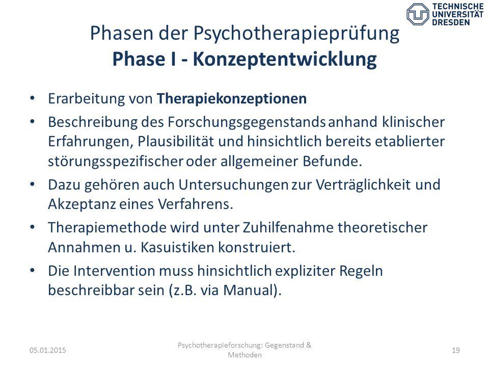 Phasen der Psychotherapieprüfung Phase I - Konzeptentwicklung Erarbeitung von Therapiekonzeptionen Beschreibung des Forschungsgegenstands anhand klini