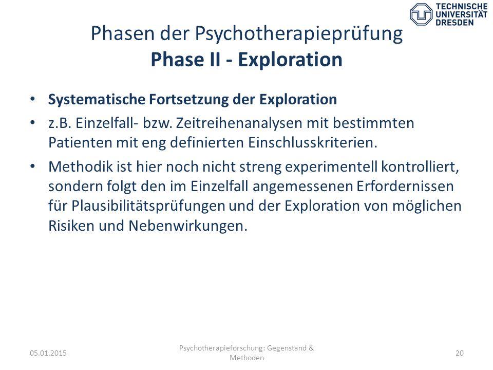 Phasen der Psychotherapieprüfung Phase II - Exploration Systematische Fortsetzung der Exploration z.B. Einzelfall- bzw. Zeitreihenanalysen mit bestimm