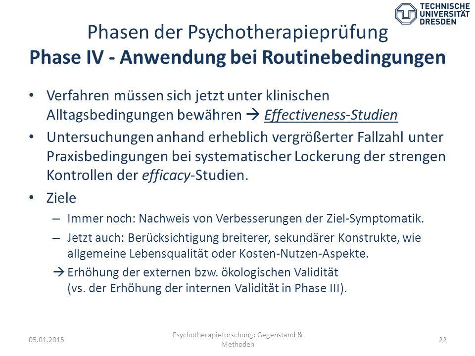 Phasen der Psychotherapieprüfung Phase IV - Anwendung bei Routinebedingungen Verfahren müssen sich jetzt unter klinischen Alltagsbedingungen bewähren