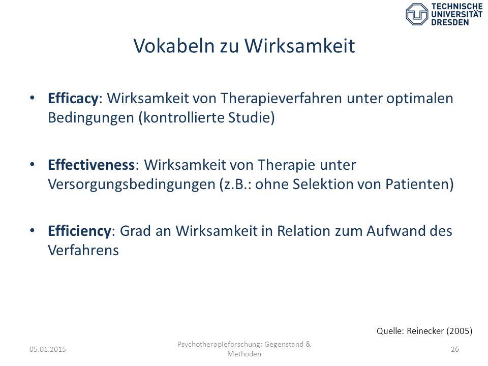 Vokabeln zu Wirksamkeit Efficacy: Wirksamkeit von Therapieverfahren unter optimalen Bedingungen (kontrollierte Studie) Effectiveness: Wirksamkeit von