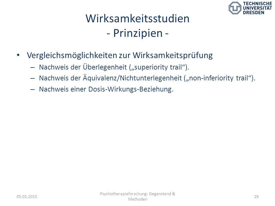"""Wirksamkeitsstudien - Prinzipien - Vergleichsmöglichkeiten zur Wirksamkeitsprüfung – Nachweis der Überlegenheit (""""superiority trail""""). – Nachweis der"""