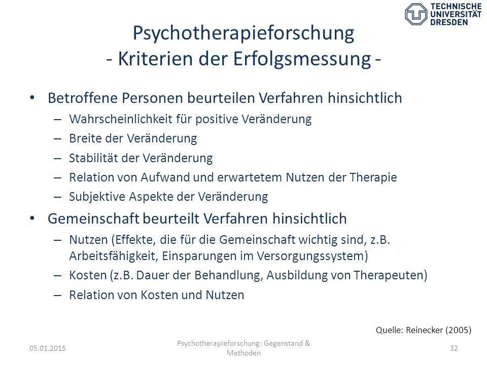 Psychotherapieforschung - Kriterien der Erfolgsmessung - Betroffene Personen beurteilen Verfahren hinsichtlich – Wahrscheinlichkeit für positive Verän