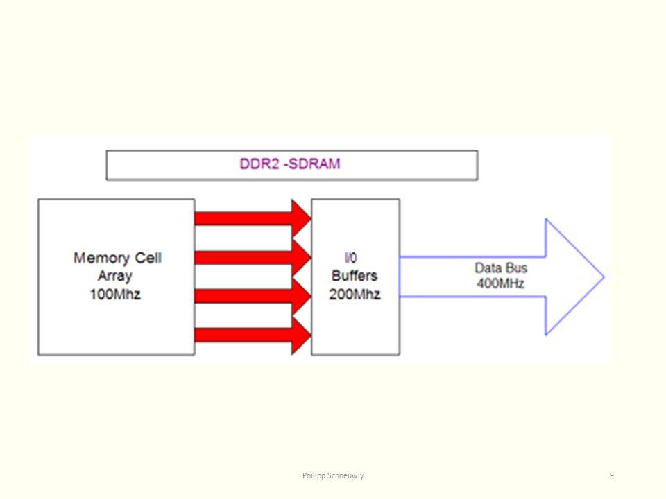 RAM Bezeichnung Kingston = Hersteller 4GB = Kapazität DDR3 = Double Data Rate Version 3 1333MHz = Taktrate des Buses, entspricht 666MHZ PC3 = DDR3-SDRAM 10600 = Bezeichnung Modul(Übertragung 10667MByte/s) 240pin = Anzahl PIN für den Anschluss am Mainboard 2Rx8 = DualRank mit 8 bit pro Chip Philipp Schneuwly10