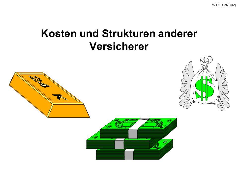 W.I.S. Schulung Kosten und Strukturen anderer Versicherer