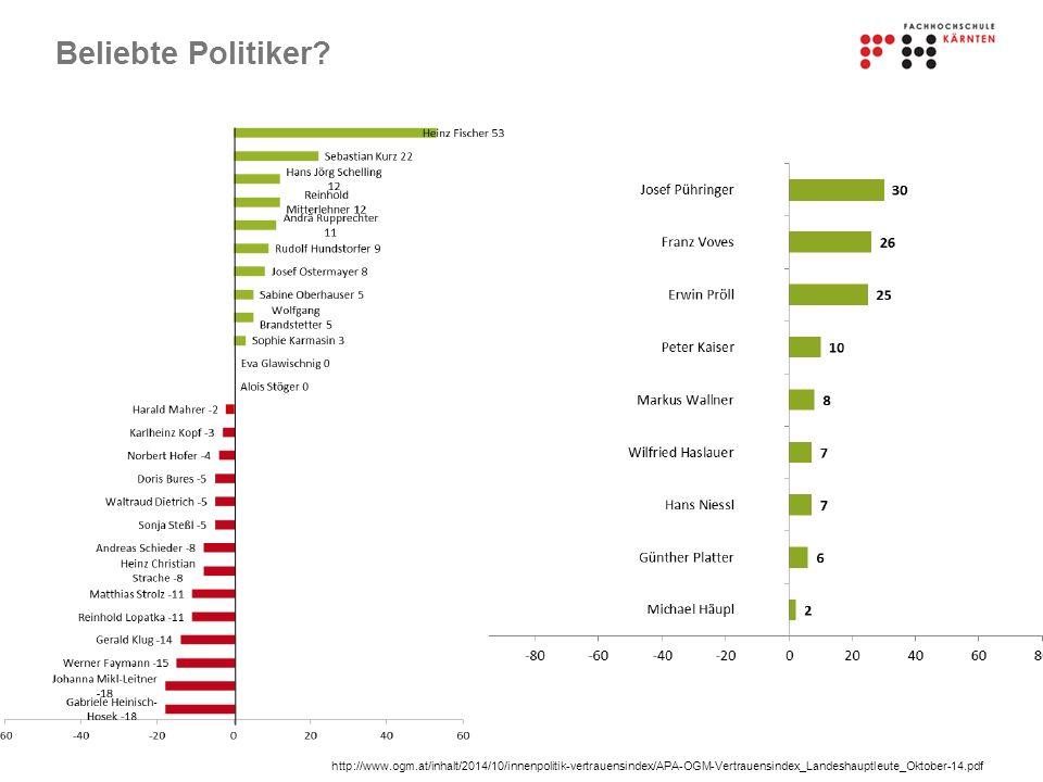 Beliebte Politiker.