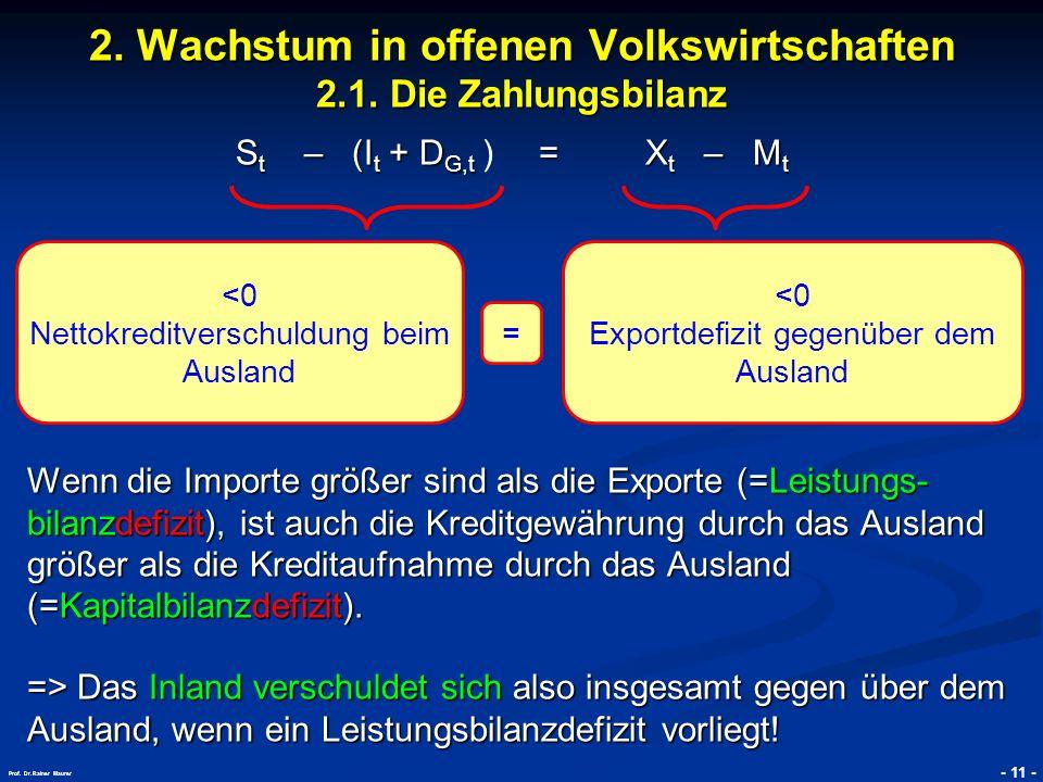© RAINER MAURER, Pforzheim - 12 - Prof.Dr. Rainer Maurer 2.