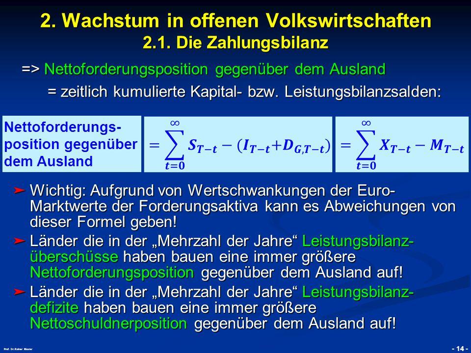 © RAINER MAURER, Pforzheim - 15 - Prof. Dr. Rainer Maurer