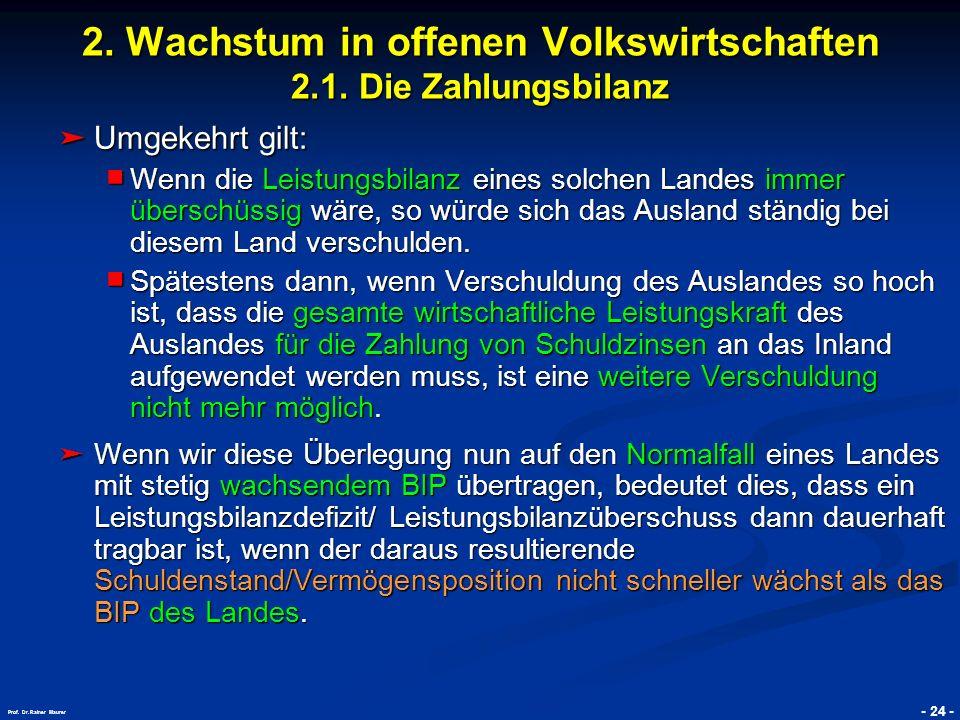 © RAINER MAURER, Pforzheim - 25 - Prof.Dr. Rainer Maurer Internationale Wirtschaftsbeziehungen 2.