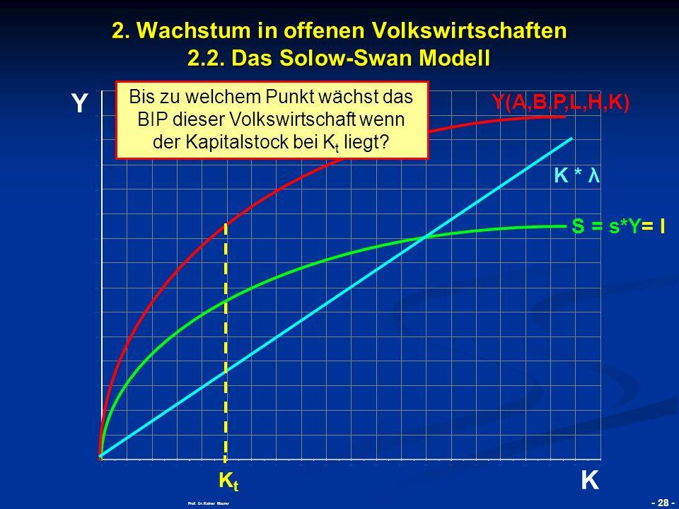 © RAINER MAURER, Pforzheim - 29 - Prof.Dr. Rainer Maurer Y K 2.