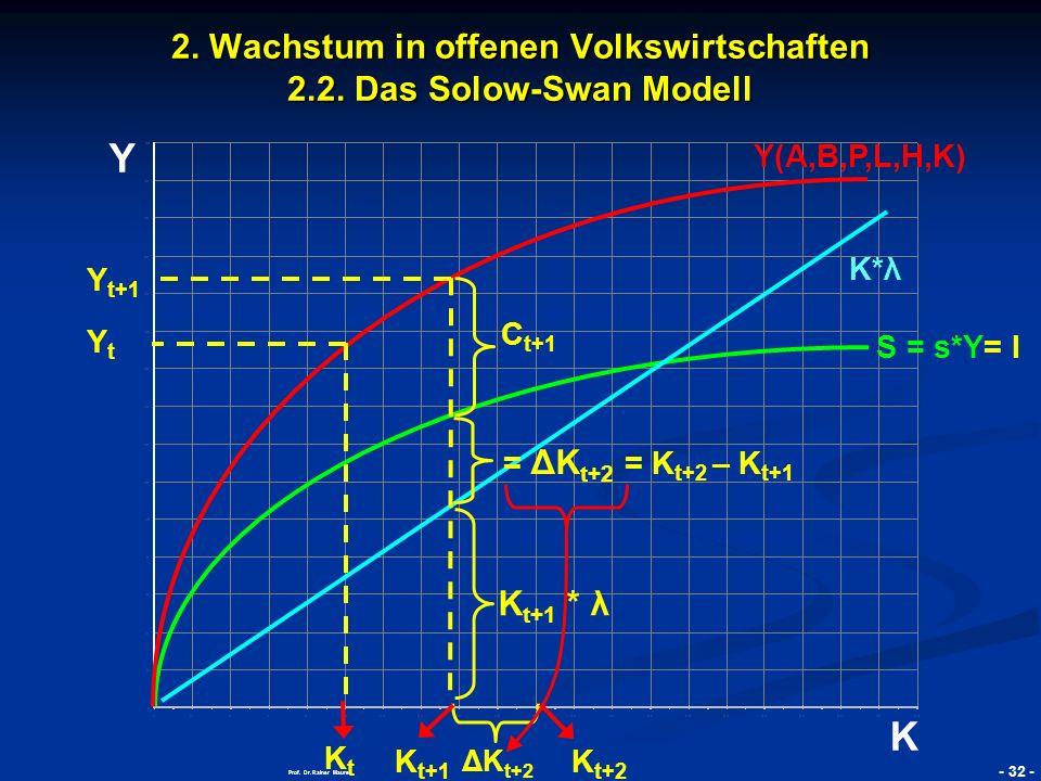 © RAINER MAURER, Pforzheim - 33 - Prof.Dr. Rainer Maurer Y K 2.