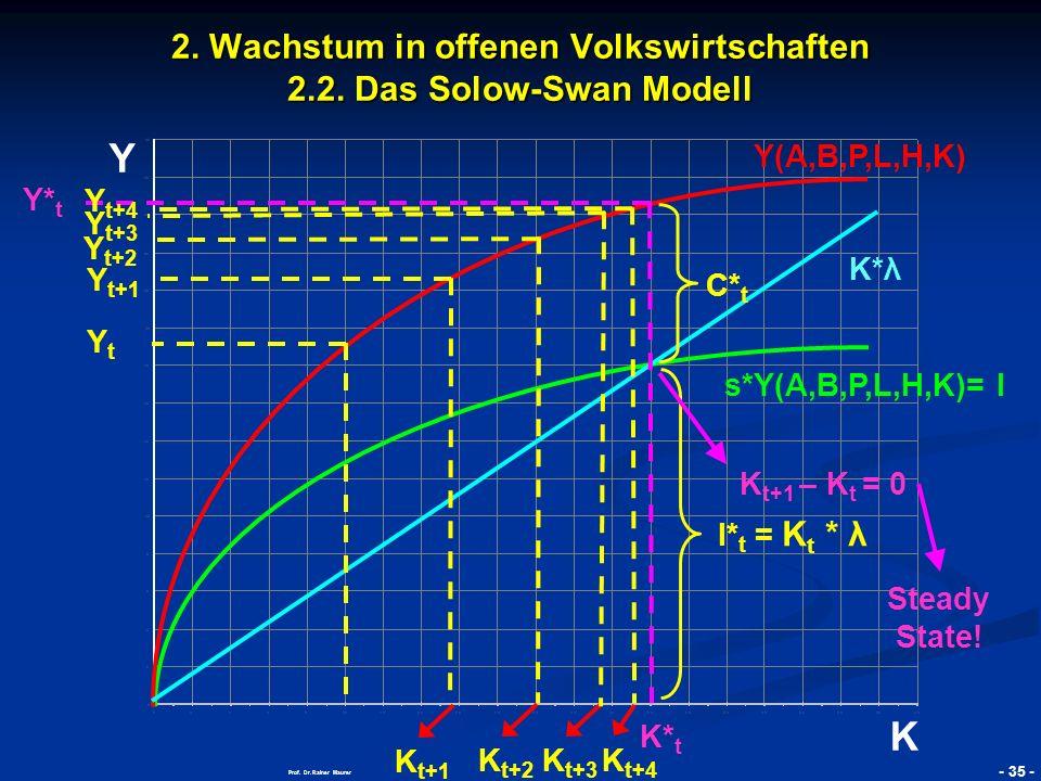 © RAINER MAURER, Pforzheim - 36 - Prof.Dr. Rainer Maurer 2.