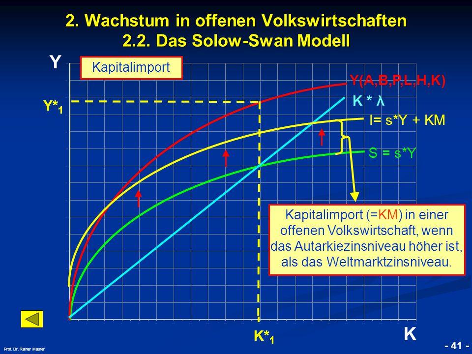 © RAINER MAURER, Pforzheim - 42 - Prof.Dr. Rainer Maurer K 2.