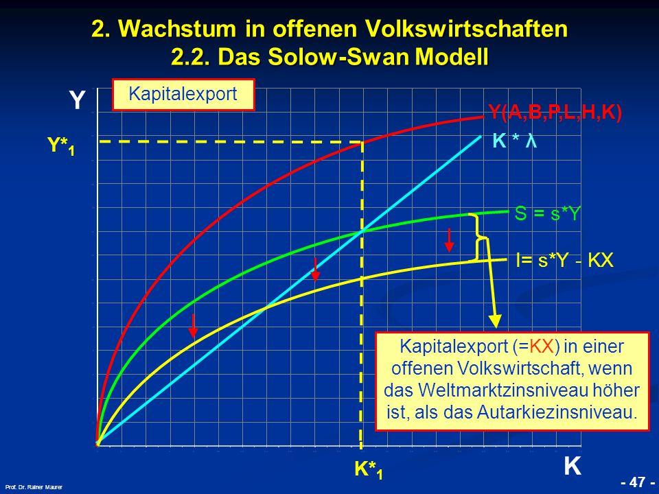 © RAINER MAURER, Pforzheim - 48 - Prof.Dr. Rainer Maurer Y K 2.