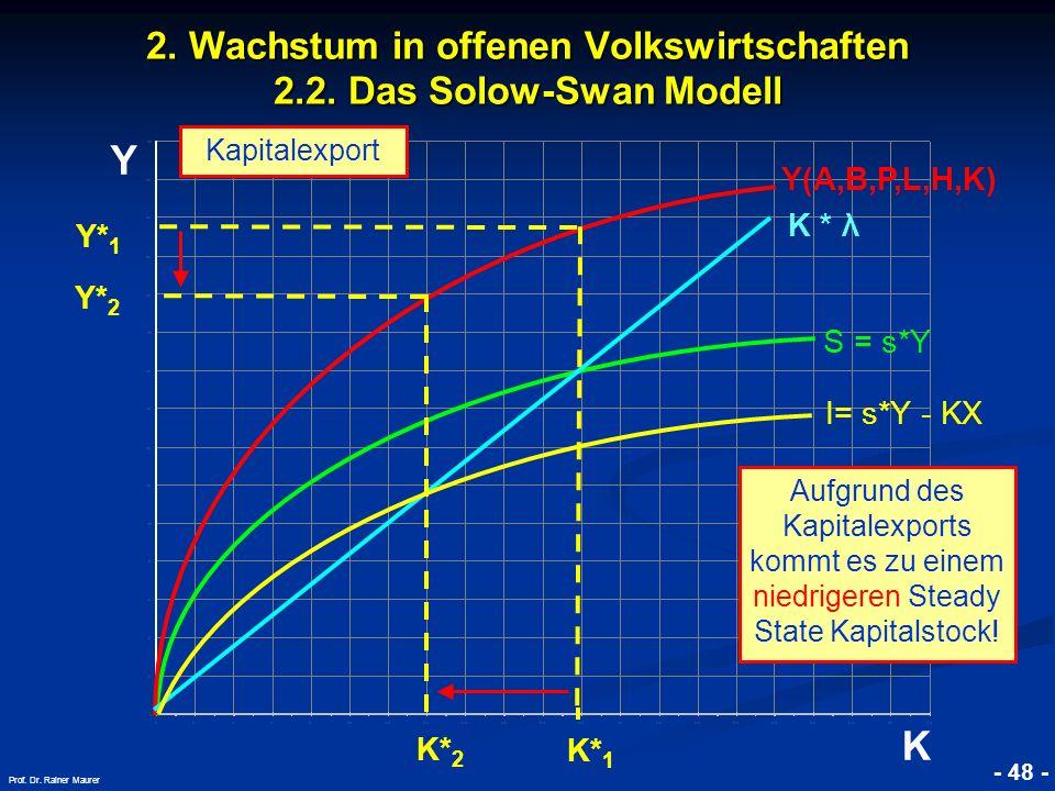 © RAINER MAURER, Pforzheim - 49 - Prof.Dr. Rainer Maurer 2.