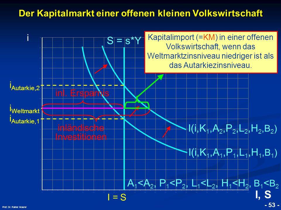 © RAINER MAURER, Pforzheim - 54 - Prof.Dr. Rainer Maurer 2.