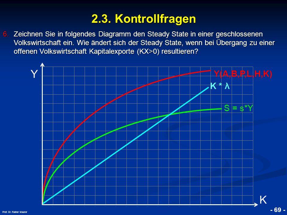 © RAINER MAURER, Pforzheim - 69 - Prof.Dr. Rainer Maurer 2.3.