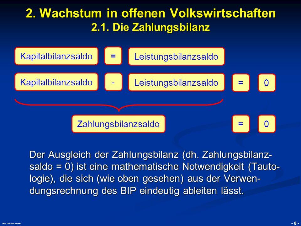 © RAINER MAURER, Pforzheim - 9 - Prof.Dr. Rainer Maurer Dt.