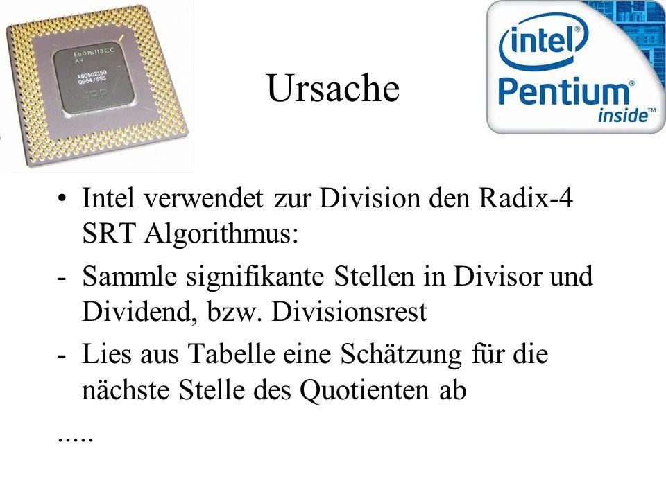 Pentium Processor Bug (1994) Beispiel des auftretenden Fehlers bei Division: x = 4195835.0 y = 3145727.0 Berechne z = x – (x / y ) · y Bei exakter Rechnung: z = 0 Intel Pentium lieferte z = 256