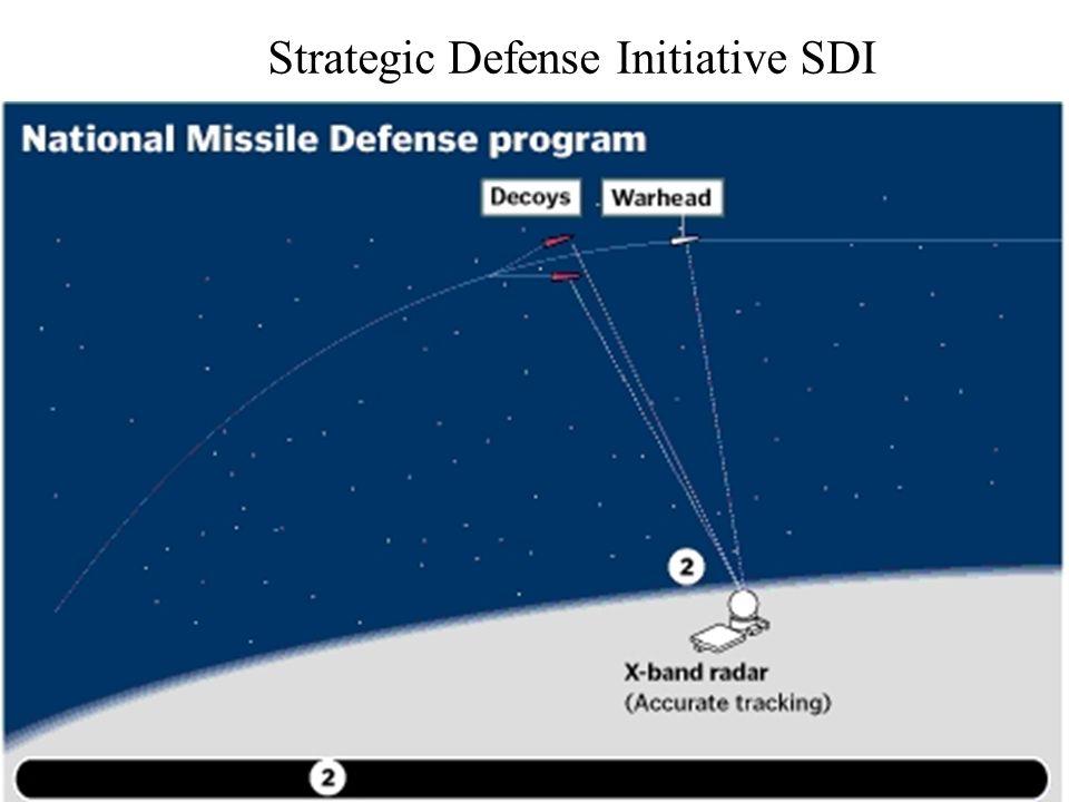 SDI - Star Wars Strategic Defense Initiative SDI