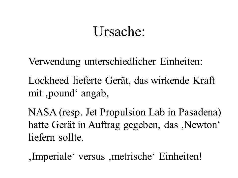 Mars Climate Orbiter Start: 11.12.1998 Ziele: Erreichen einer Umlaufbahn Kartographierung der Oberfäche Relaisstation für den Mars Polar Lander Absturz am 23.9.1999 bei Anflug an den Mars