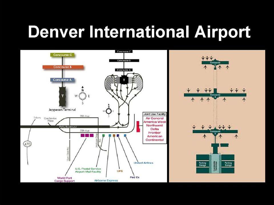 Denver Flughafen 2 Jahre Verzögerung der Flughafen-Eröffnung 1993-1995, da das automatische Gepäcksystem nicht funktionierte.