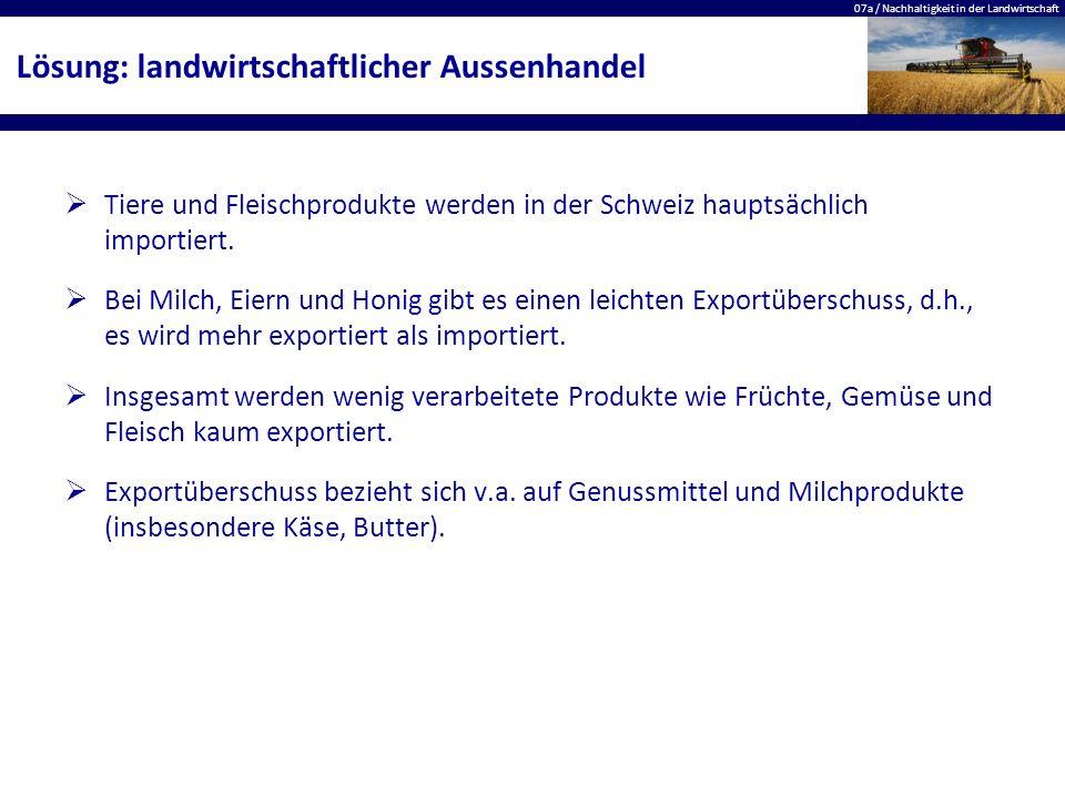 07a / Nachhaltigkeit in der Landwirtschaft Lösung: landwirtschaftlicher Aussenhandel  Tiere und Fleischprodukte werden in der Schweiz hauptsächlich i