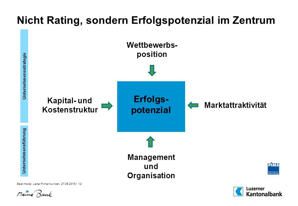 Beat Hodel, Leiter Firmenkunden, 27.05.2015 | 12 Nicht Rating, sondern Erfolgspotenzial im Zentrum Wettbewerbs- position Marktattraktivität Kapital- u