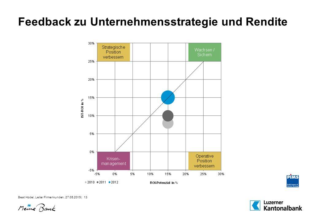 Beat Hodel, Leiter Firmenkunden, 27.05.2015 | 13 Feedback zu Unternehmensstrategie und Rendite